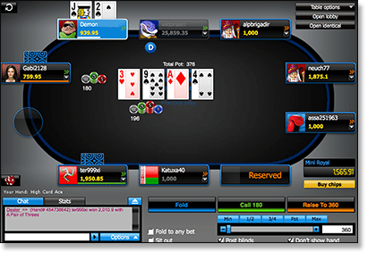 888 Poker Gameplay